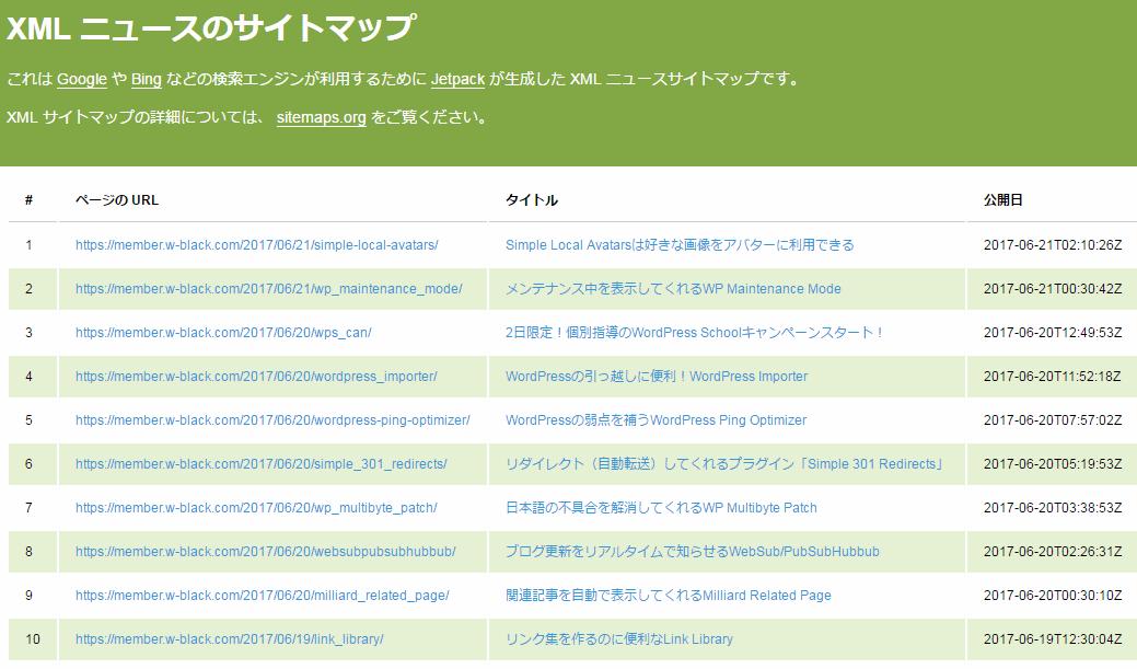 Jetpack Sitemap image6